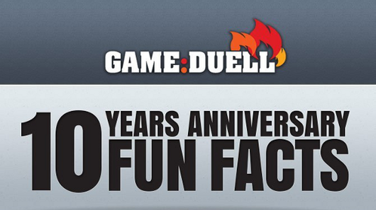 10 years of fun at GameDuell! GameDuell celebrates its 10 years anniversary