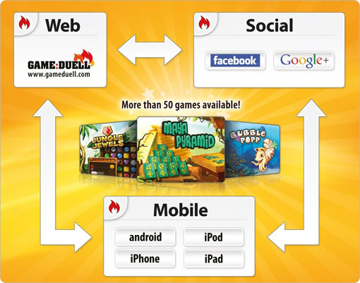 Why cross-platform is games' greatest innovation
